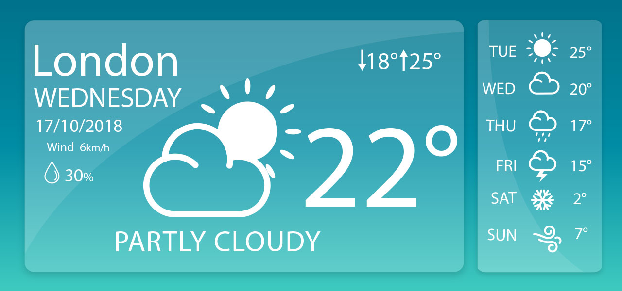 Android Weather Apps and Widgets - Metrofone