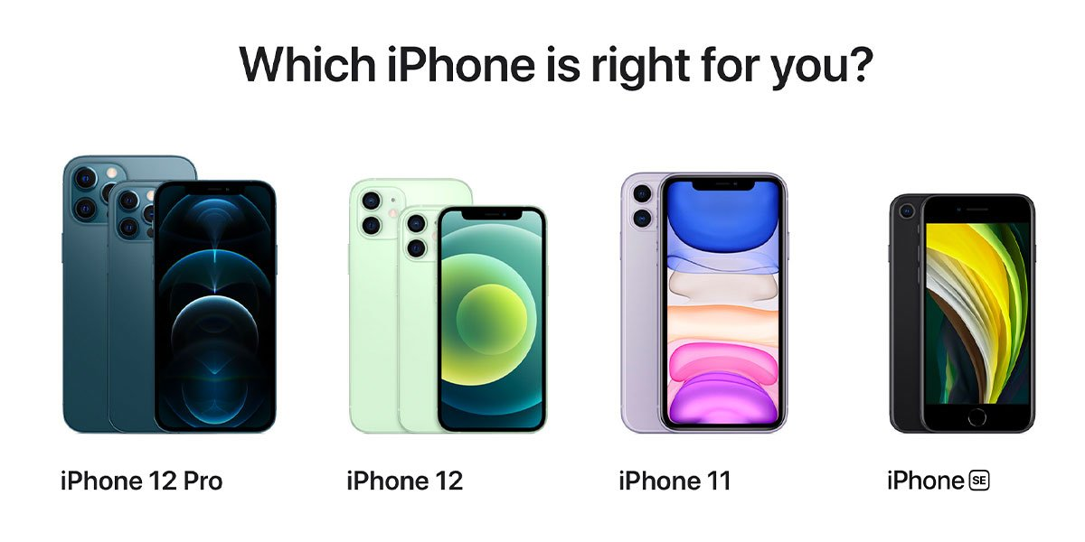 which-iphone-is-right-for-you