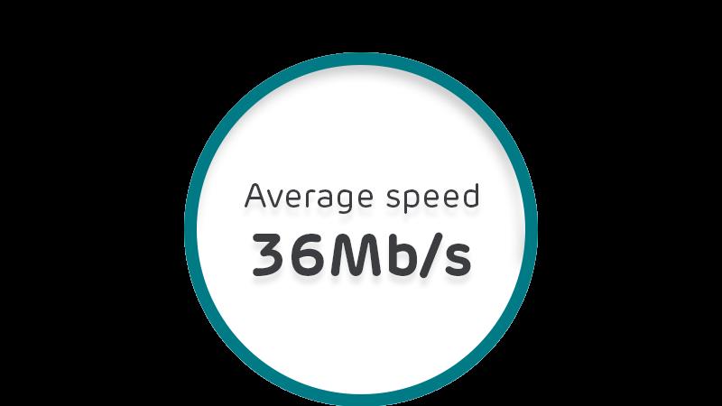 Average speed 36Mb/s