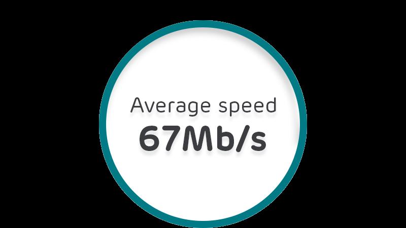 Average speed 67Mb/s