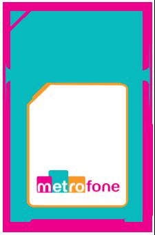 Multi SIM Card